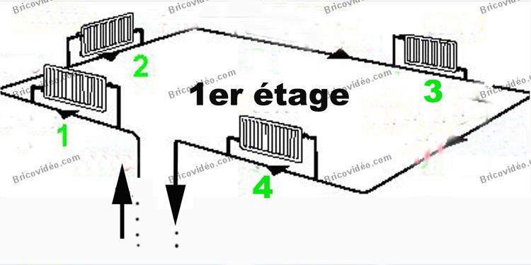 Forum questions chauffage rajouter un radiateur installation chauffage - Ajouter un radiateur chauffage central ...