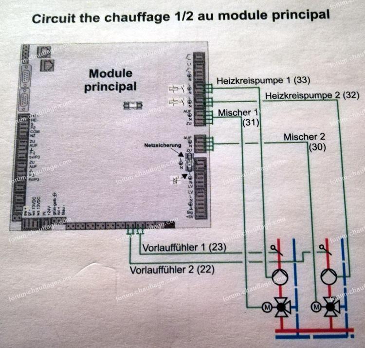 branchement électrique Froling système