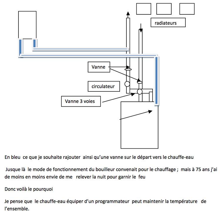 Bricovidéo Forum Dépannage : Installer chauffage central à partir ...