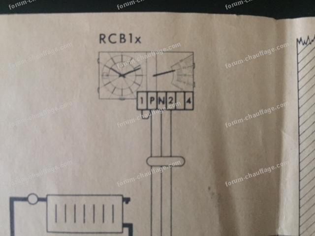 schéma compatibilité thermostat d'ambiance