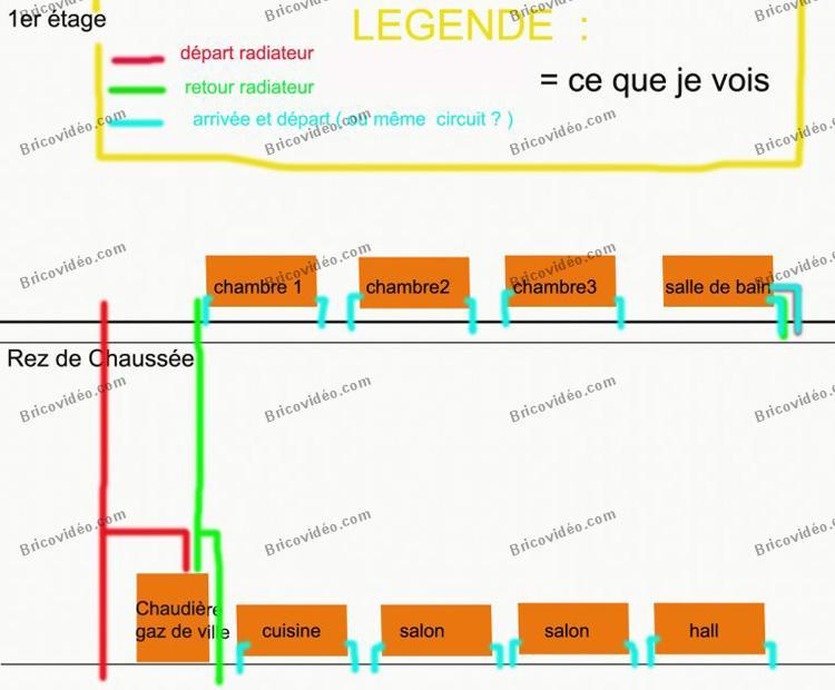 Radiateur supra lineo 05 estimation prix au m2 levallois for Location chauffage exterieur