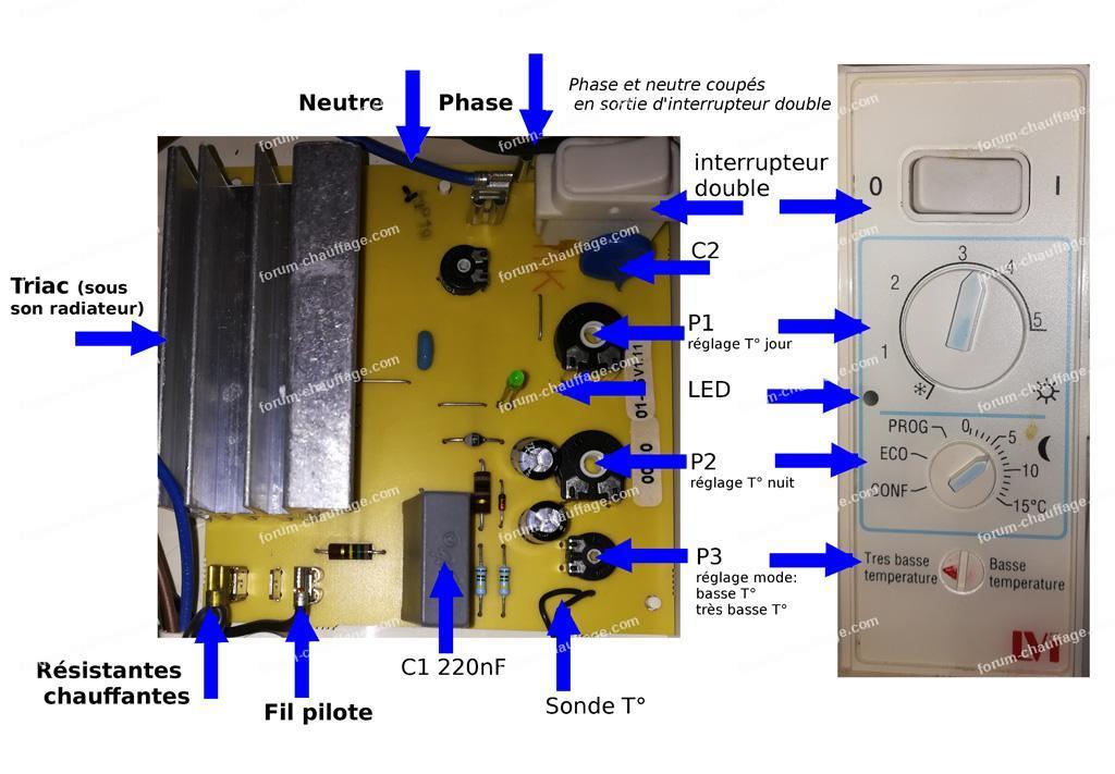 dépannage carte électronique radiateur LVI