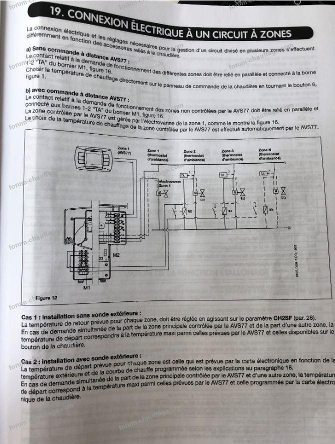 installation thermostat Tado