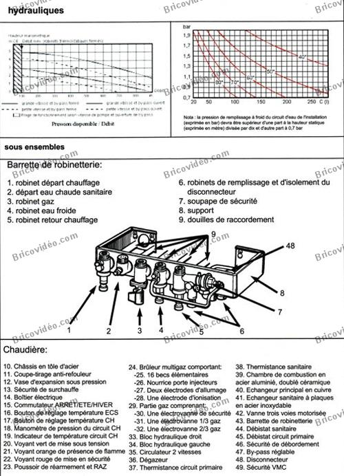 chaudiere gaz saunier duval algerie estimation de travaux. Black Bedroom Furniture Sets. Home Design Ideas