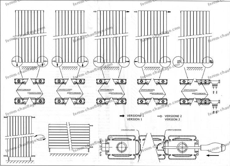 Schema raccordement radiateur vertical - Radiateur fonte vertical chauffage central ...