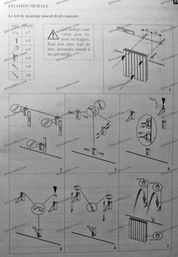 Notice Radiateur Delonghi Trao