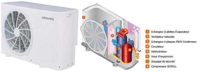 forum pompe a chaleur air air bande transporteuse caoutchouc. Black Bedroom Furniture Sets. Home Design Ideas