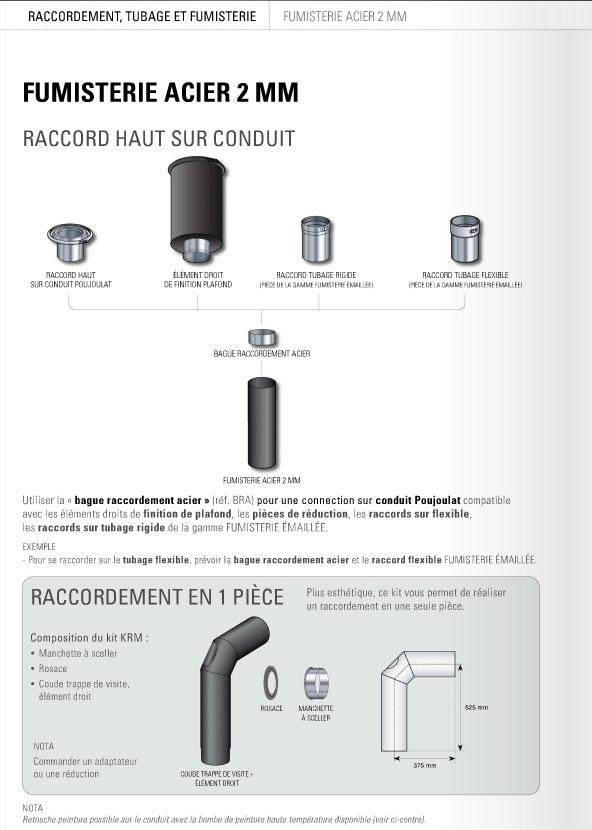 question forum chauffage - réduction tubage 200 à 150 mm pour
