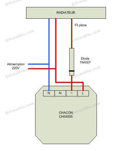 forum chauffage bricovid o probl me pour piloter des radiateurs lectriques avec une box. Black Bedroom Furniture Sets. Home Design Ideas