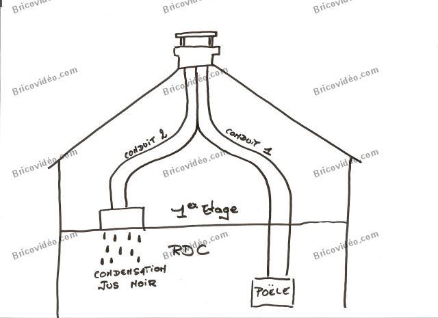 conduit chemin e sch ma tub installation d 39 un po le bois image cliquez tuber rdc forum. Black Bedroom Furniture Sets. Home Design Ideas