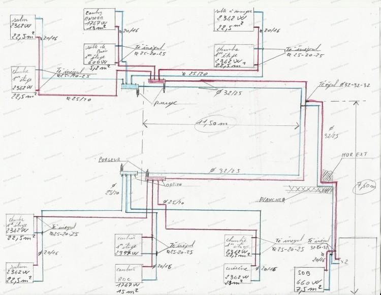 Bricovid o forum chauffage conseils installation tuyaux de chauffage central - Calcul installation chauffage central ...