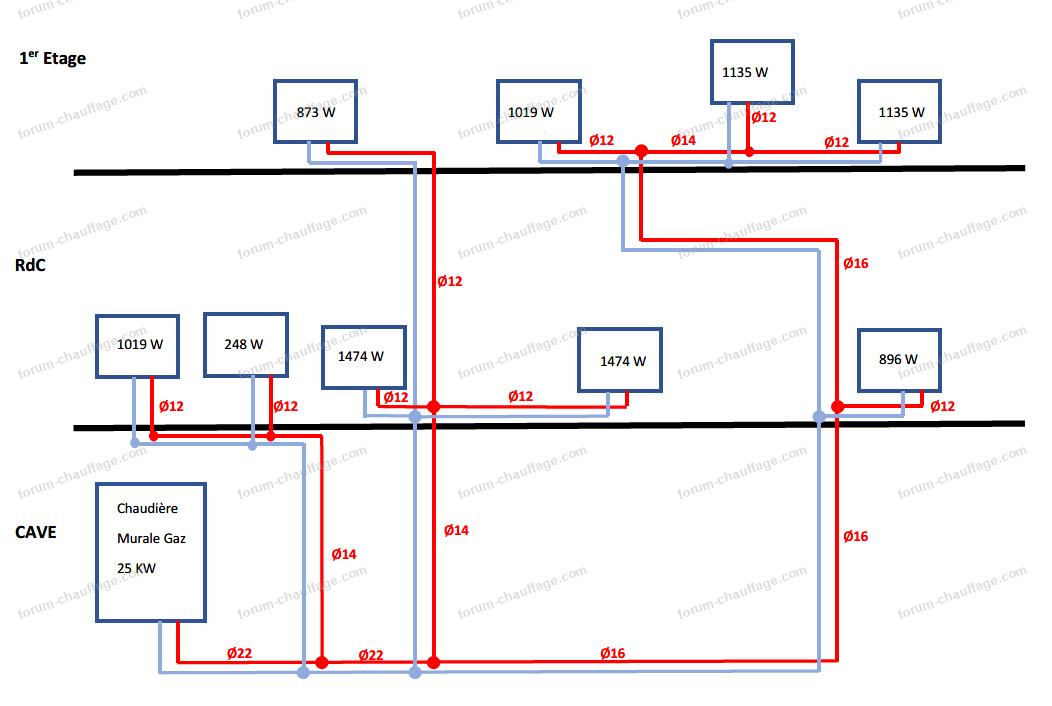 plan circuit de chauffage v3