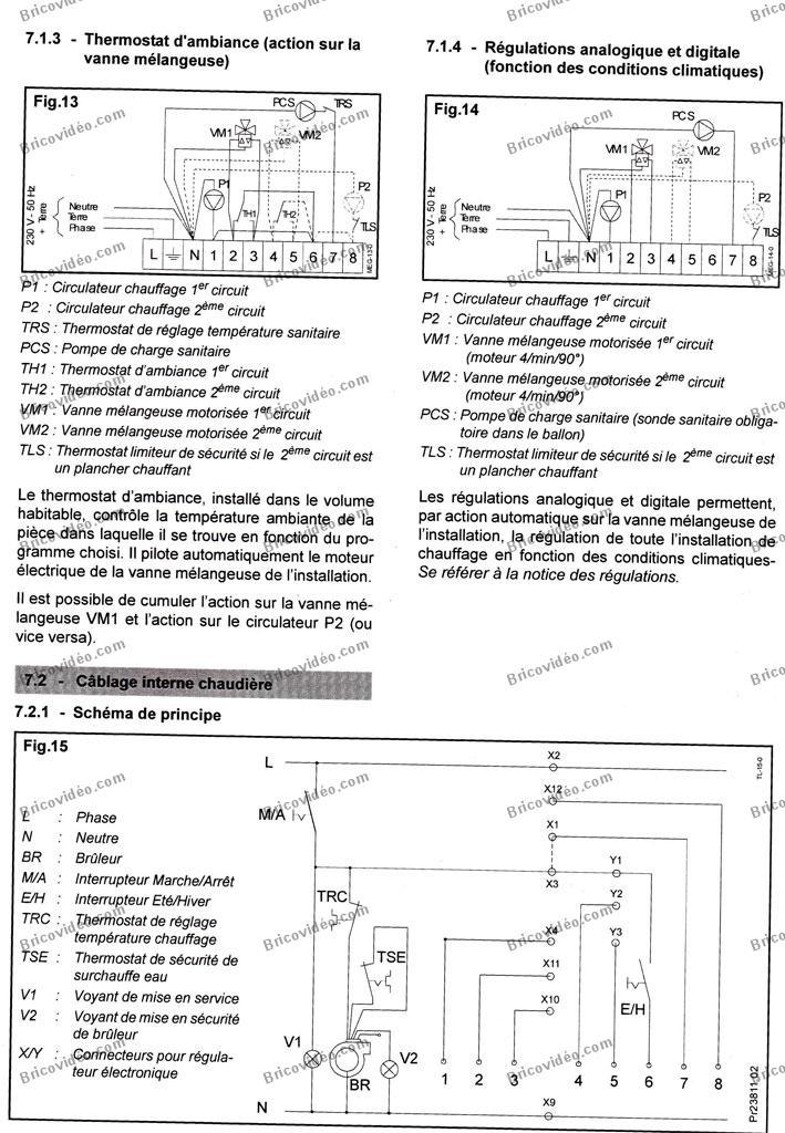 Question chauffage probl me installation thermostat delta dore chaudi re ge - Probleme thermostat chaudiere ...