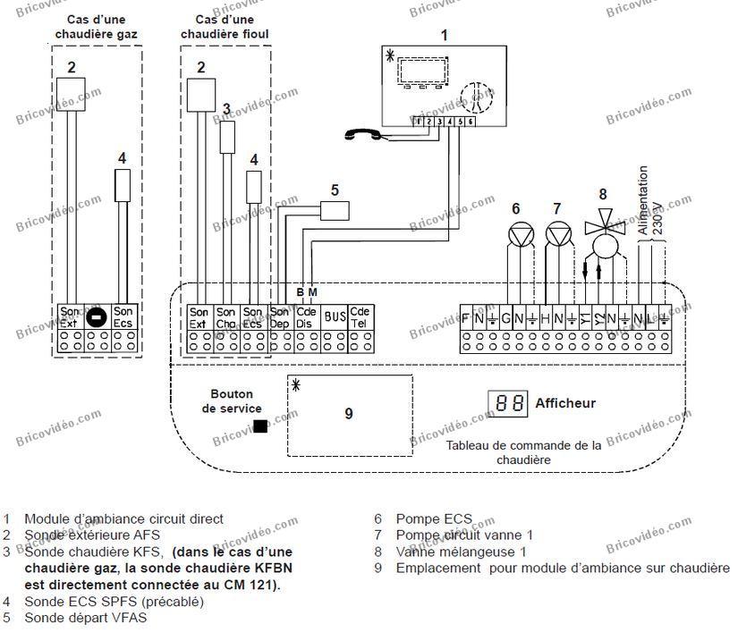schéma de principe chaudière Chappée Bora 30 Bi