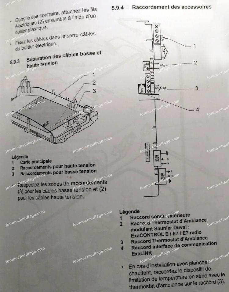 schéma câblage thermostat chaudière Saunier Duval