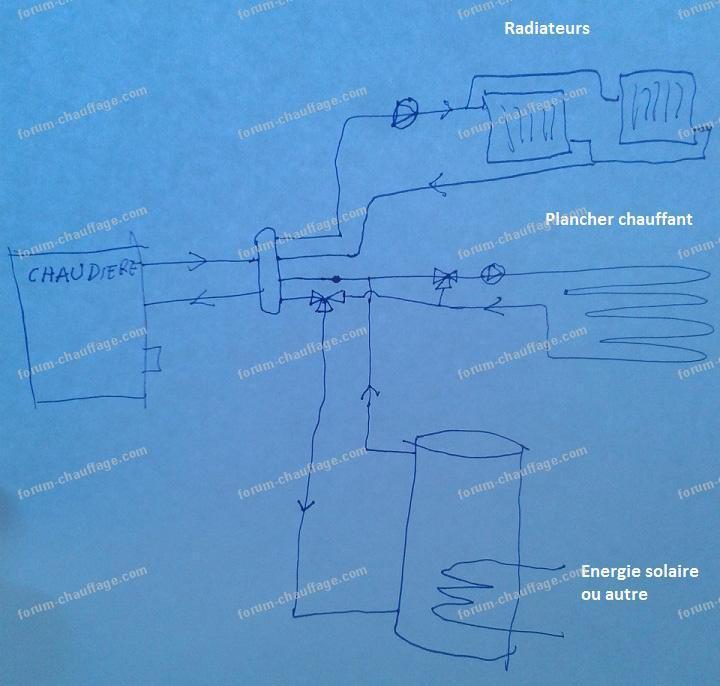 schéma circuit hydraulique installation solaire plancher chauffant