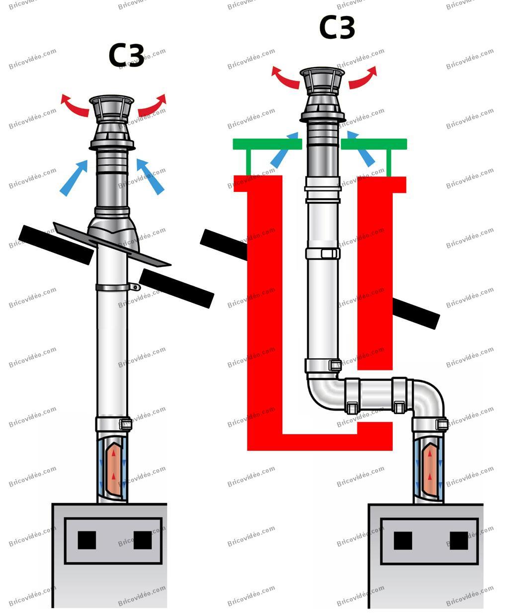 D co chauffage cheminee saint denis 3113 chauffage au sol electrique avi - Chauffage au sol electrique avis ...