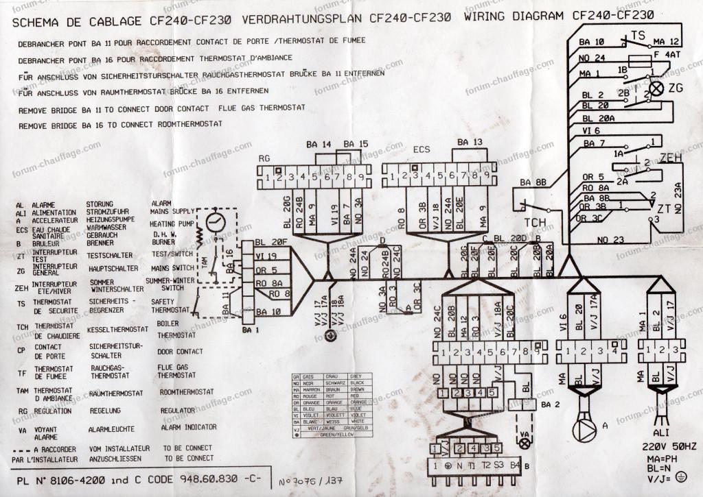 schéma électrique chaudière De Dietrich CF300/400