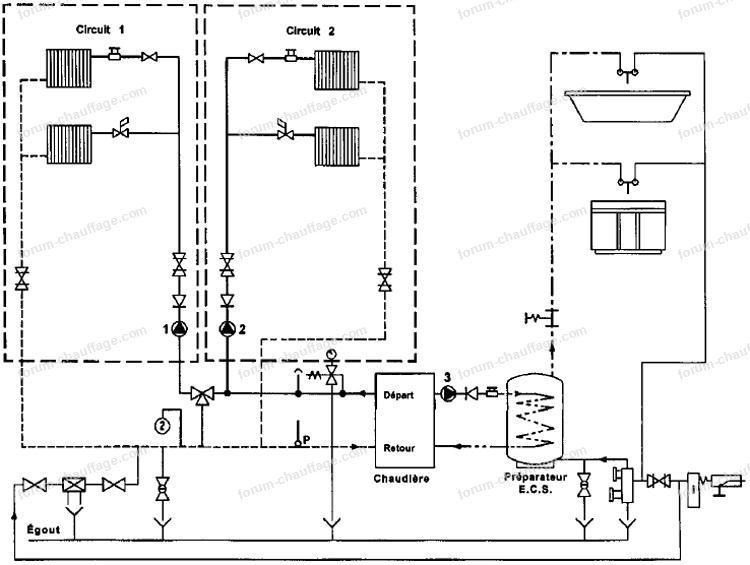 schéma hydraulique edena circuits ecocontrol