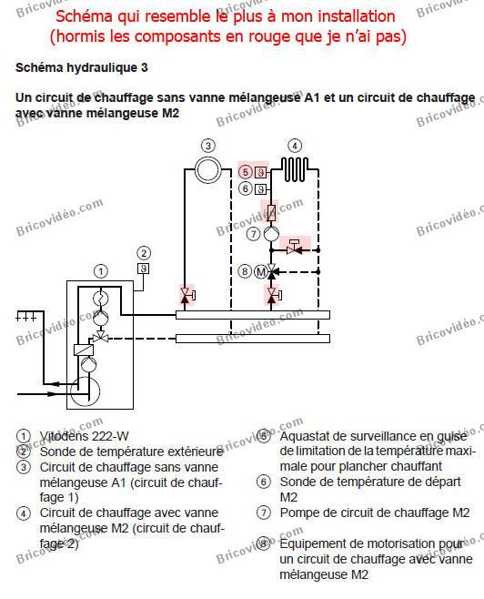 Bas des radiateurs est froid l 39 tage et les radiateurs - Radiateur froid en bas ...
