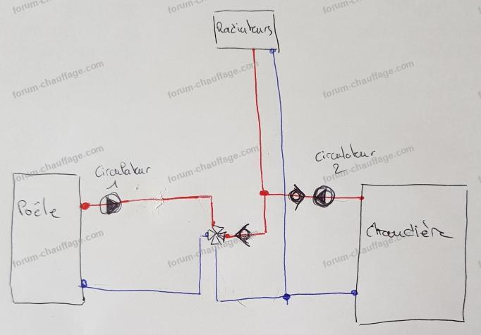 schéma proposition installation chauffage