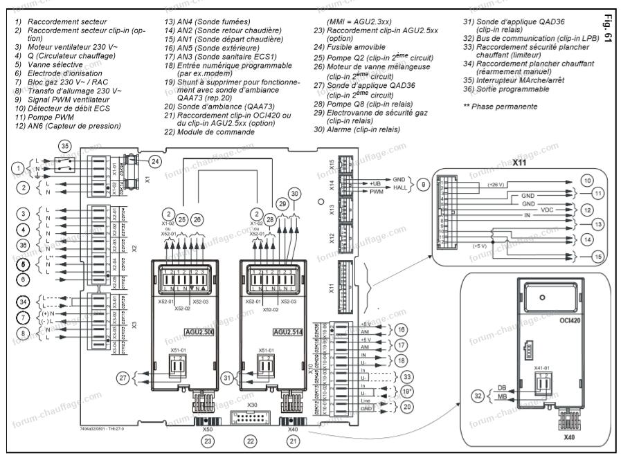 schema raccordement thri5 25sep