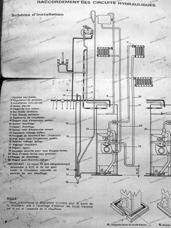Question travaux chauffage eau chaude sanitaire comment - Ideal standard chaudiere ...